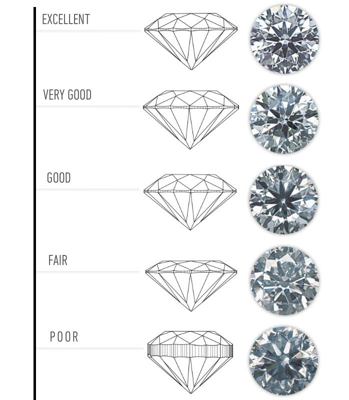 carat diamonds gallery good diamond octahedron quality rough image of the beauty blog gem
